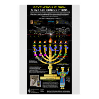Revelation 12 Sgn - Menorah Pattern Poster