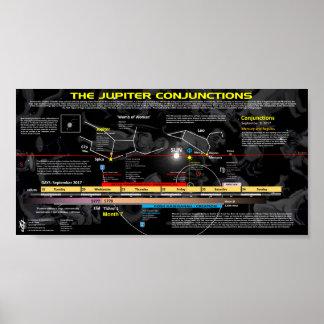 Revelation 12 Sign - Birth of Jupiter