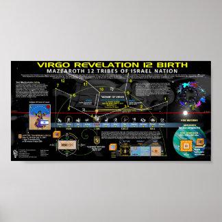 Revelation 12 Sign - Birth of Jupiter Jubilee