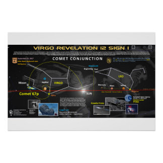 Revelation 12 Sign - Comet 67p 1
