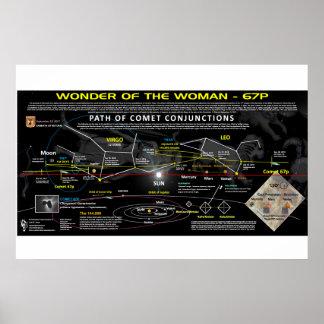 Revelation 12 Sign - Comet 67p Alignment