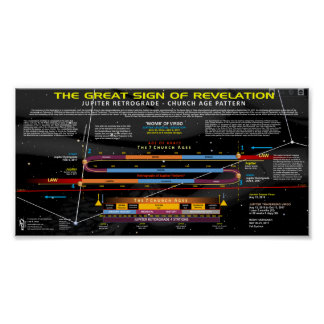 Reveleation 12 Sign - Retrograde Church Age Poster