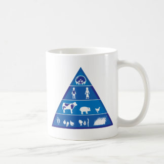 Revised Food Chain Coffee Mug