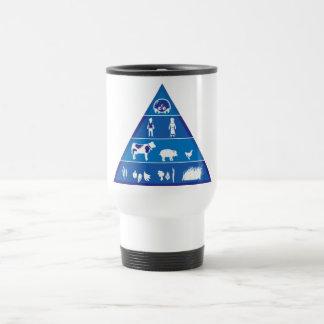 Revised Food Chain Coffee Mug