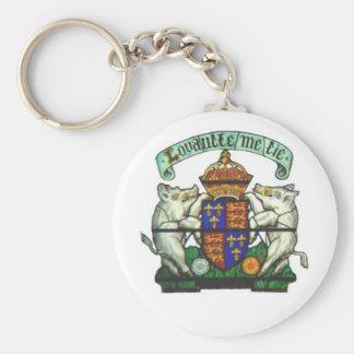 Richard III Motto Keychain
