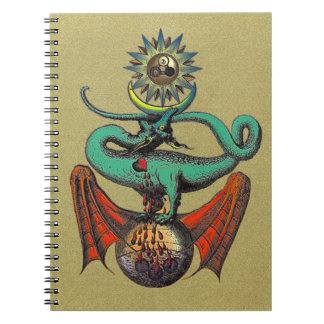 Ripley Scroll Notebooks