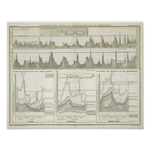 Rivers of Germany Print