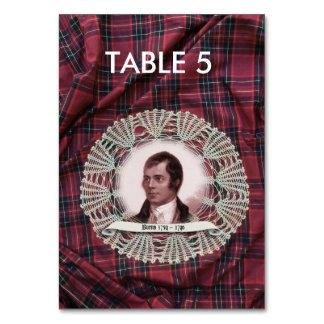 Robbie Burns Highland table card