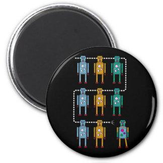 Robot Row Resistance Magnet