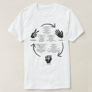 Rock-Paper-Scissors Worldwide T-Shirt