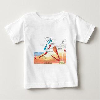 Rocks and volcanoes baby T-Shirt