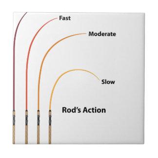 Rod action diagram characteristics vector illustra tile
