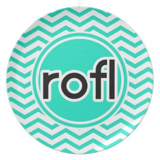 rofl Aqua Green Chevron Party Plates