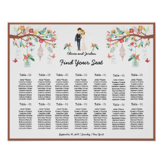 Romantic Floral Wedding Seating Chart Poster