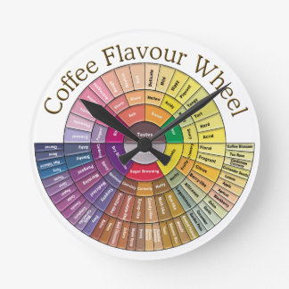 Round the Clock Coffee Flavor Clock
