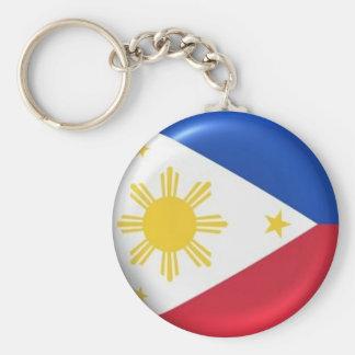 roundphilippineflag keychain