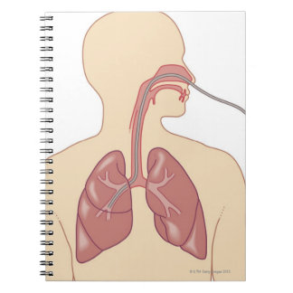 Route of Bronchoscope Spiral Notebook