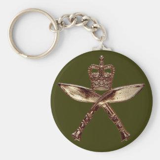 Royal Gurkha Insignia Keychain