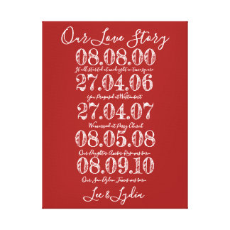 Ruby Wedding Anniversary our love story dates Canvas Print