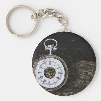 Run before time keychain