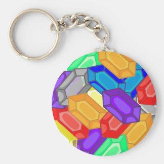 Rupee Keychain