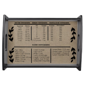 Rustic Country Farmhouse Kitchen Conversion Charts Serving Tray