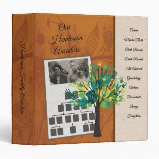 Rustic Genealogy Terms Family Tree Album Binder