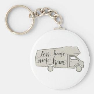 RV/Camper Keychain, Tiny House, Handlettered Keychain