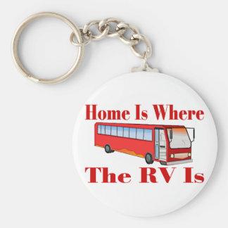 RV Home Keychain
