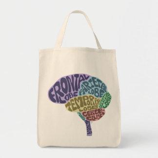 Sac fourre-tout à cerveau