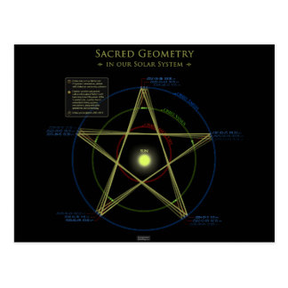 Sacred Geometry in our Solar System Postcard