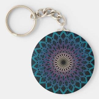 Sacred Space Keychain