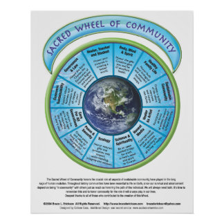 Sacred Wheel of Community Poster