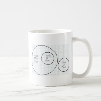 Safety Dance Mug