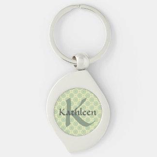 Sage Green Circle Monogram Key Chain