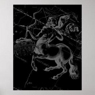 Sagittarius Constellation Hevelius circa 1690 Poster
