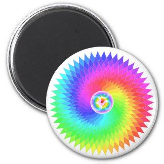 Sahasrara The Crown Chakra Means Wheel or Turning Magnet