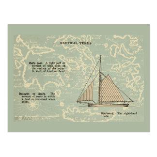 Sail Boat Nautical Terms Postcard