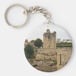 Saint Emilion Basic Round Button Keychain