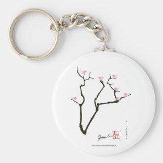 sakura and 7 pink birds 1, tony fernandes keychain