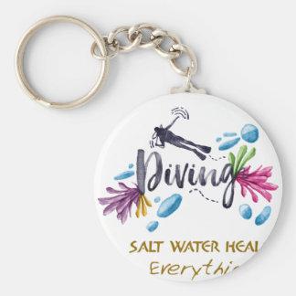 SALT WATER HEALS Everything Basic Round Button Keychain