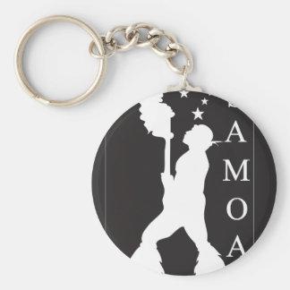 SamoaBlackWhite.ai Basic Round Button Keychain