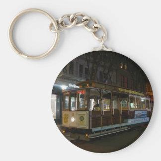 San Francisco Cable Car #3 Keychain