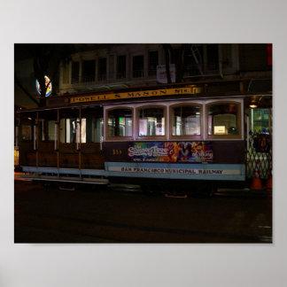 San Francisco Cable Car Poster