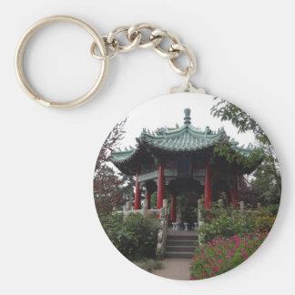 San Francisco Chinese Pavilion Keychain