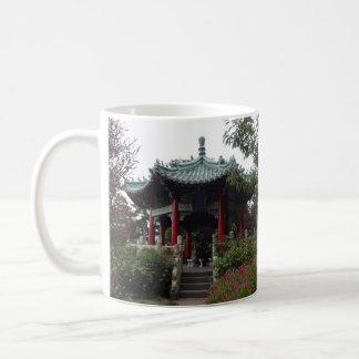 San Francisco Chinese Pavilion Mug