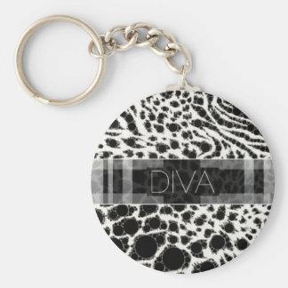 Sassy Little Diva Basic Round Button Keychain