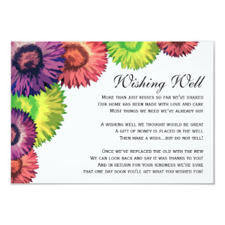 Sassy Spring Flowers Modern Wishing Well Card