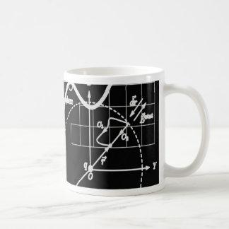 School board coffee mug