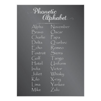 School Chalk Blackboard Phonetic Alphabet Poster